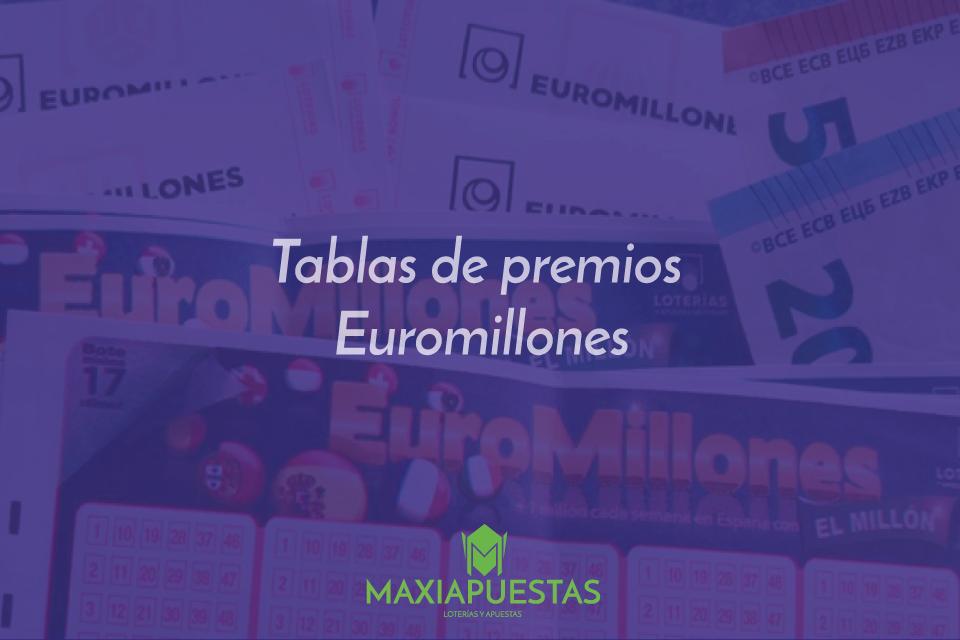 tablas de premios euromillones
